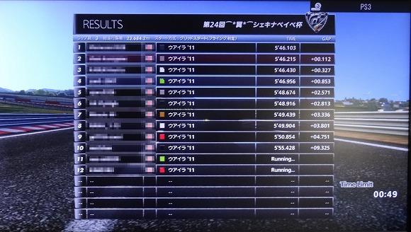 s-GT6をプレー 第12回 (10)