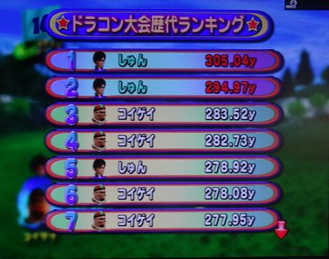 ゴルフパラダイスをプレー 第4回 (3)