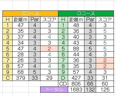 ローンスケープ結果151101 (2)