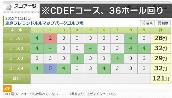 s-るるまっぷ151103