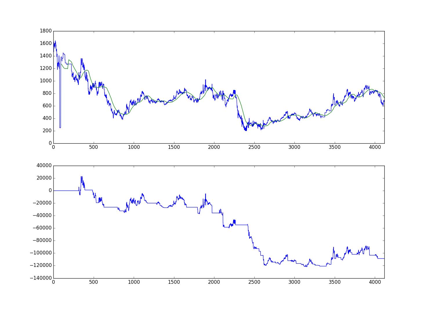 stock_price_1
