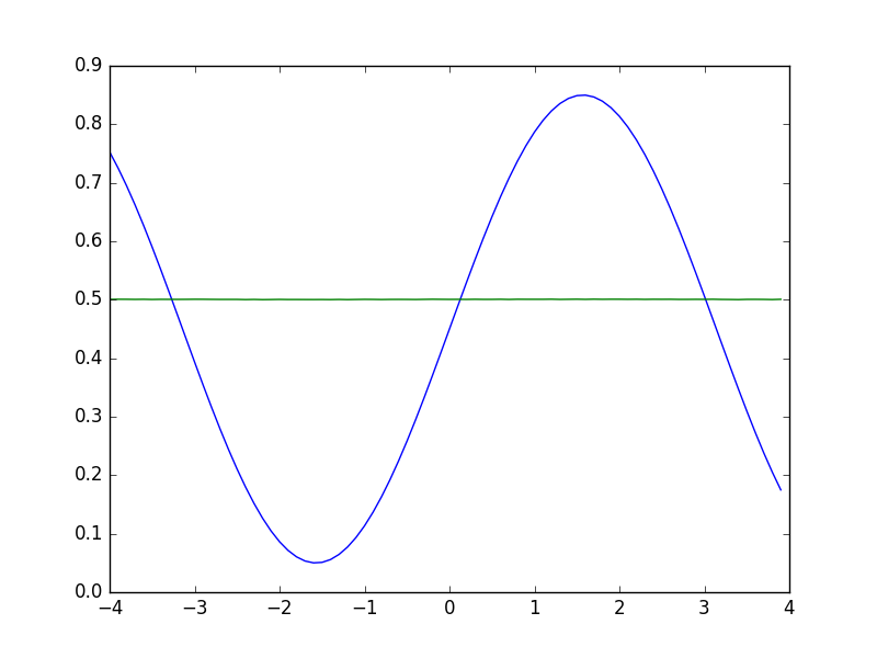 figure_neural_net_n-1.png