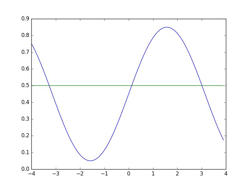 figure_neural_net_n-10.png