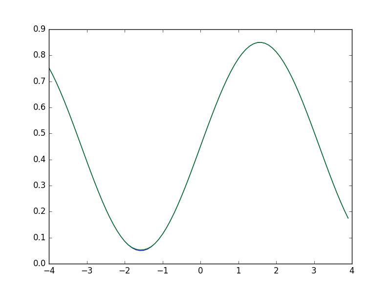 figure_neural_net_n-1000.png