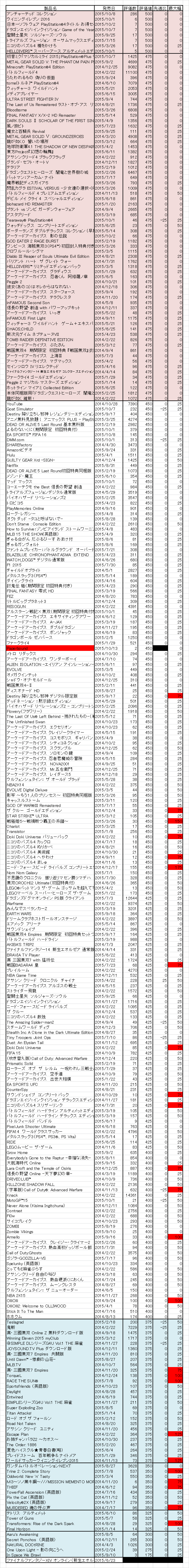 ps4151018RC.png