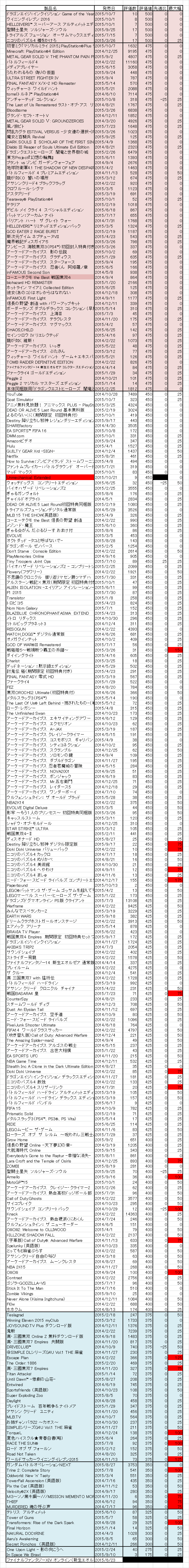 ps4151025RC.png