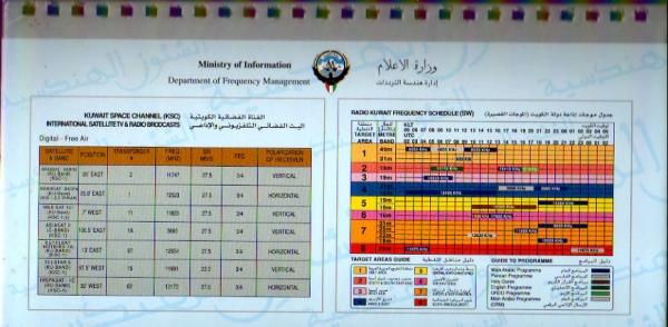 2007年 ラジオ・クウェート カレンダー