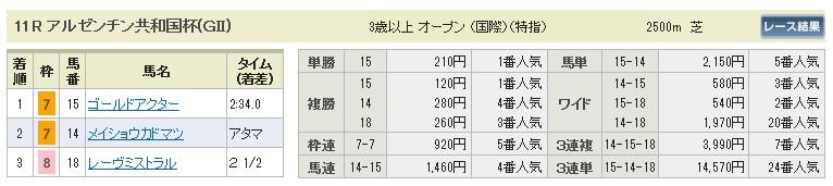 【払戻金】1108東京11(競馬 3連単 万馬券)
