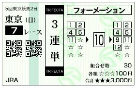 【馬券】1108東京7(競馬 3連単 万馬券)