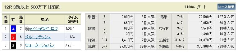 【払戻金】1114京都12(競馬 3連単 万馬券)