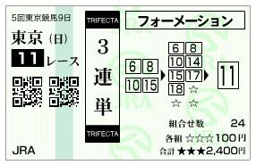 【馬券】1129ジャパンカップ(競馬 3連単 万馬券)