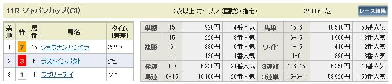 【払戻金】1129ジャパンカップ(競馬 3連単 万馬券)
