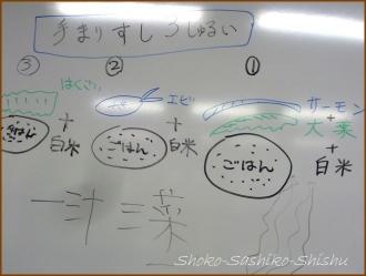 20151016 講義 7  手まり寿司
