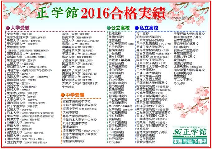 2016実績
