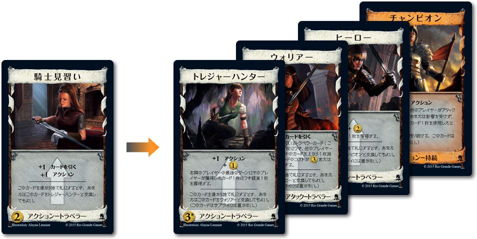 ドミニオン拡張セット:冒険:騎士見習いとアップグレード