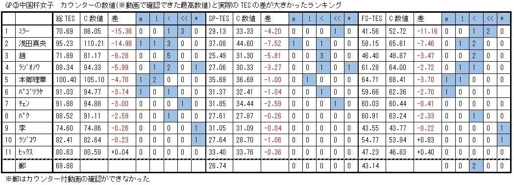 GP3-TESC1.jpg