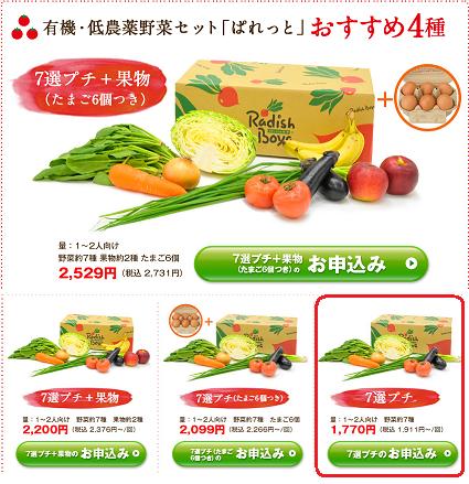 対象野菜セット