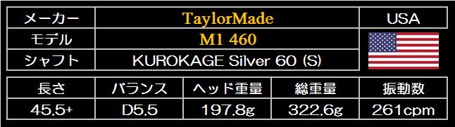 TM M1 460 KUROKAGE SPEC