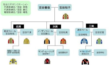 yosidakenohitobito.jpg