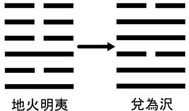 ミャンマー (2)