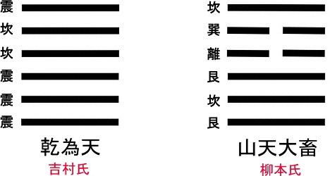 大阪市長選 (1)