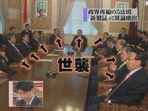 世襲、これが日本の政治