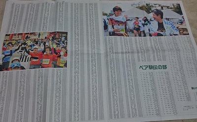 京都マラソン20161