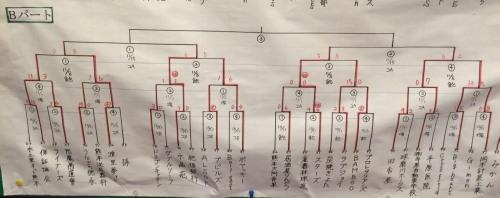 2015-11-13 09.37.10飽田