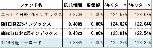 日本株Fund