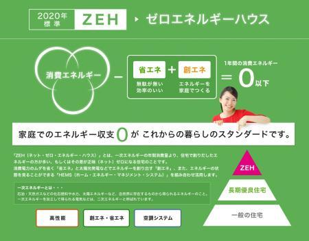 zeh_green[1]_convert_20160405101151