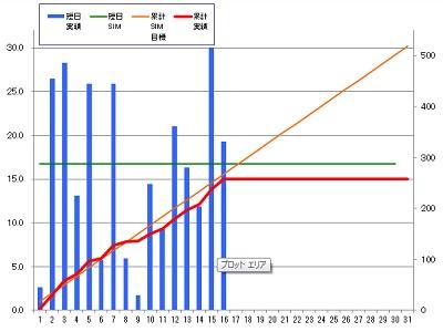 160316_発電グラフ
