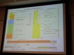 地質カレンダー1