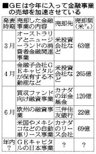 2015-10-24GE2