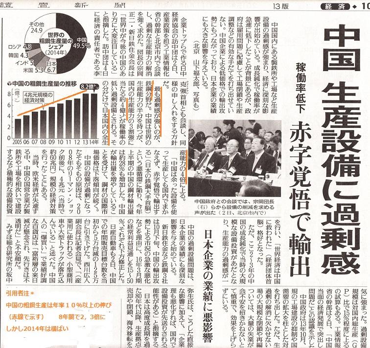 2015-11-4読売新聞記事中国設備過剰