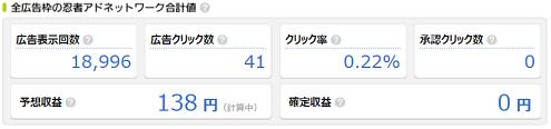 2016-3-16日現在 忍者Ad