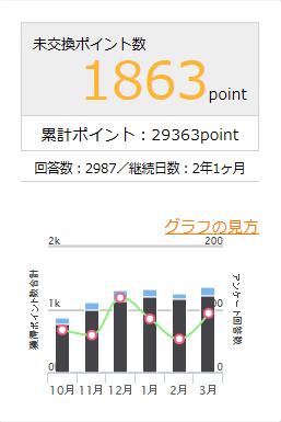 2016-3-24マクロミル