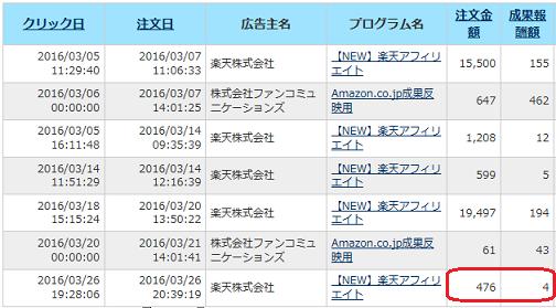 2016-3-28 A8net成果