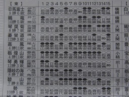 20160328・相撲6