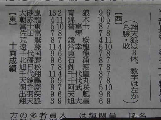 20160328・相撲2