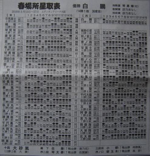 20160328・相撲1