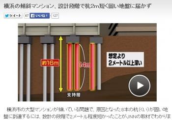 news横浜の傾斜マンション、設計段階で杭2m短く固い地盤に届かず