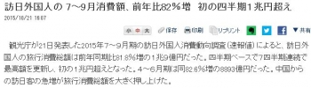 news訪日外国人の 7~9月消費額、前年比82%増 初の四半期1兆円超え