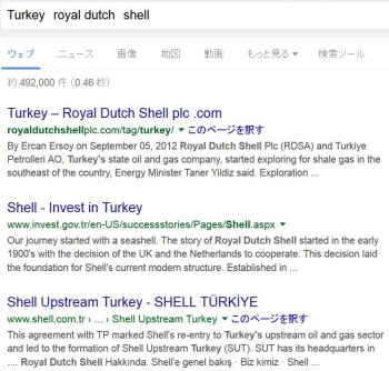seaTurkey royal dutch shell