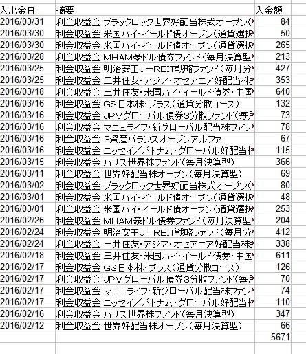 20160402toushishintaku.jpg