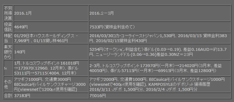 hyou20160402.jpg