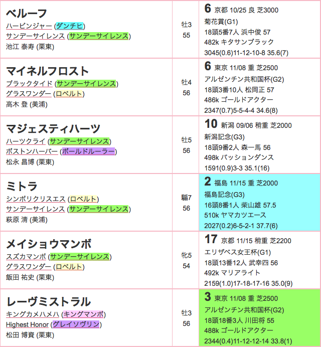 金鯱賞2015登録02