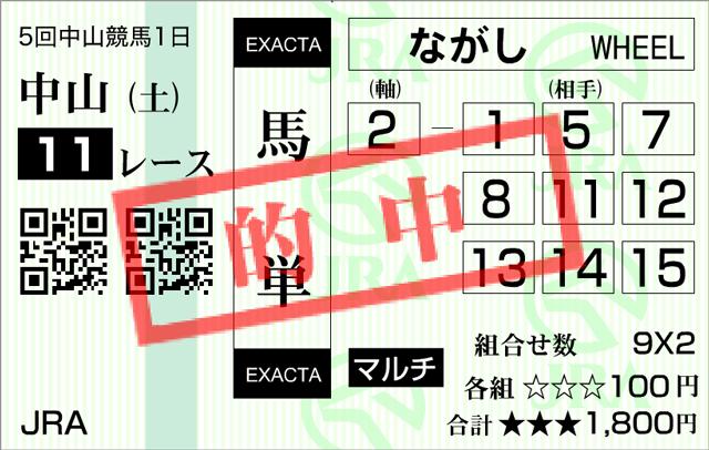 ステイヤーズS2015馬単