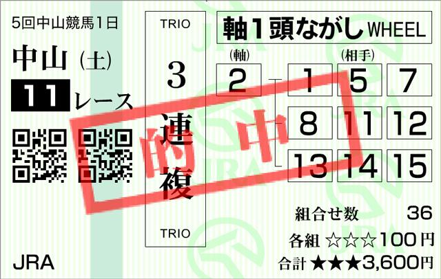 ステイヤーズS20153連複