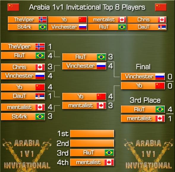 arabia 1v1 inv
