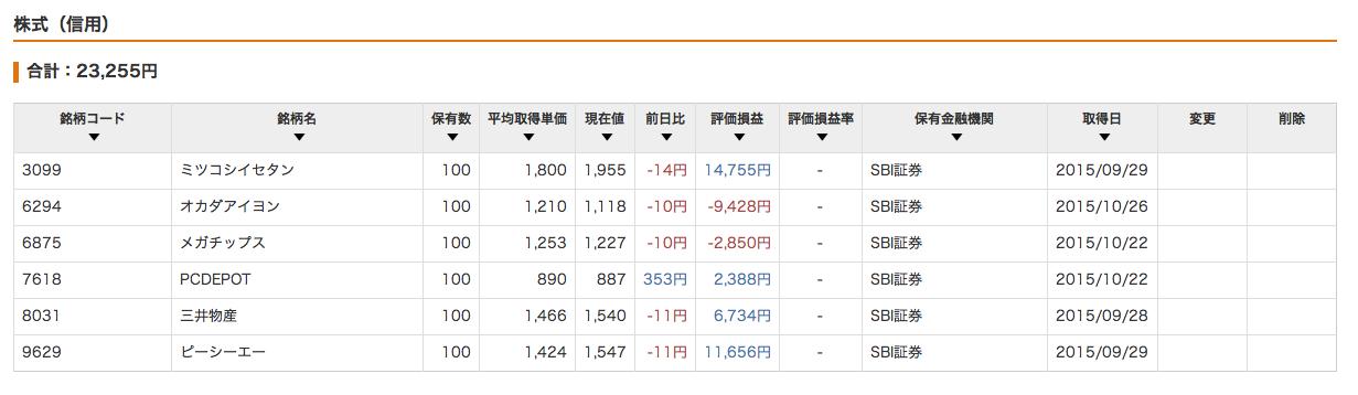 株式信用_201510